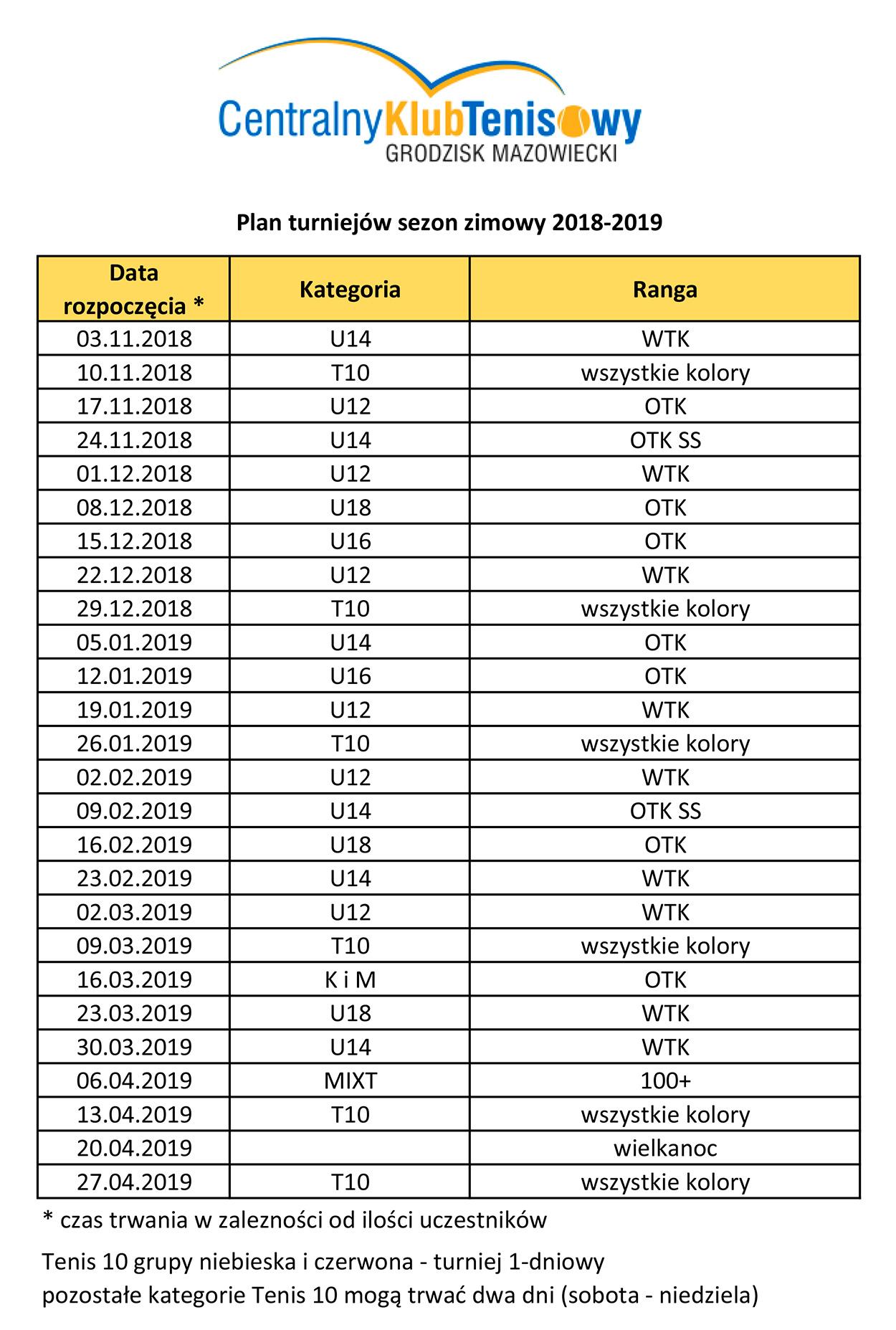 Plan turniejów zima 2018-2019