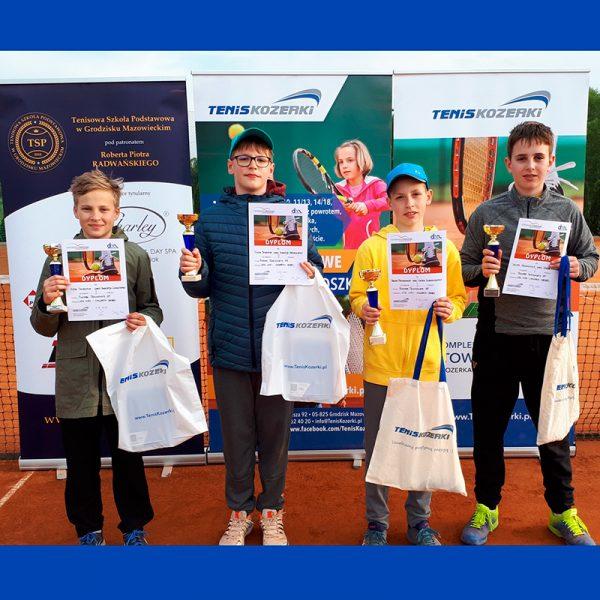 U14 WTK Młodzicy i Młodziczki<br/>2019-05-04 – 2019-05-06